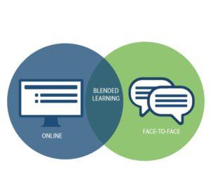 blended learning method