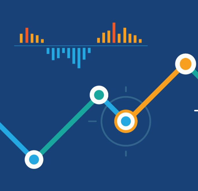 conversion analysis tool